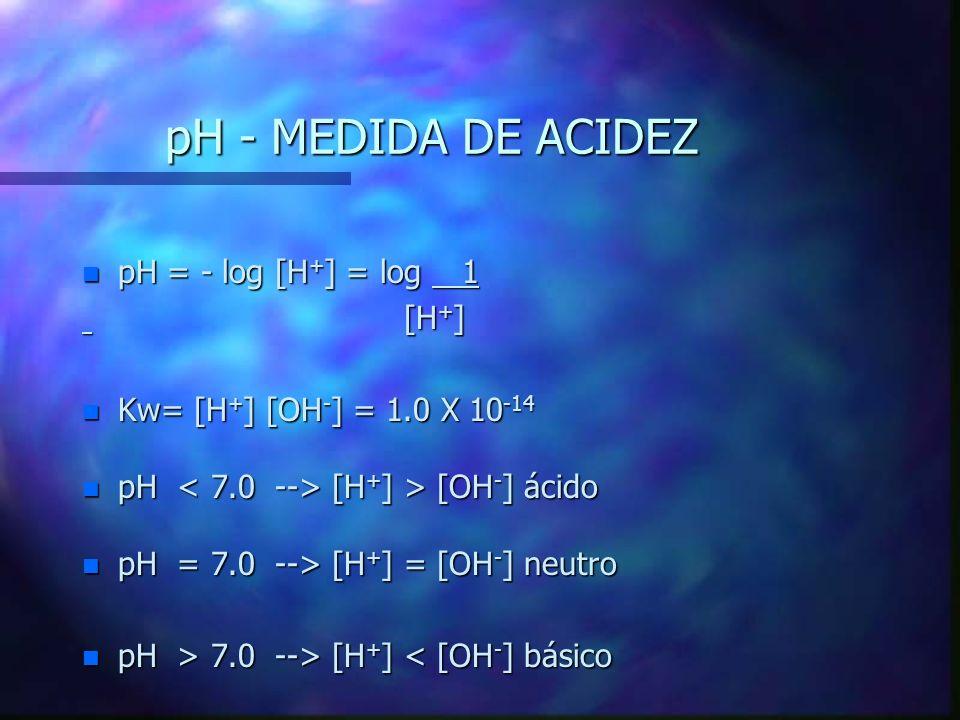 PRINCIPIO DE EQUILIBRIO QUÍMICO NH 4 + --> NH 3. + H + (1) NH 3 + H 2 O --> NH 4 + + OH - (2) n Si: reacción (1) + reacción (2) = reacción (3) entonce