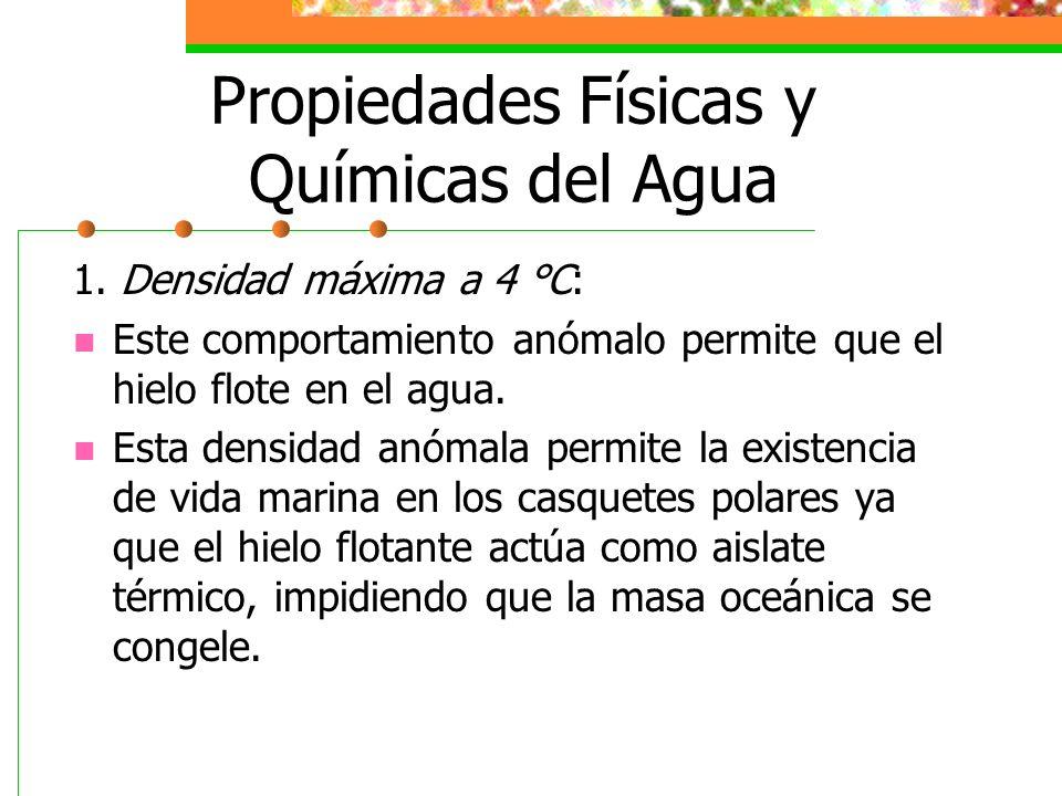 Propiedades Físicas y Químicas del Agua 2.