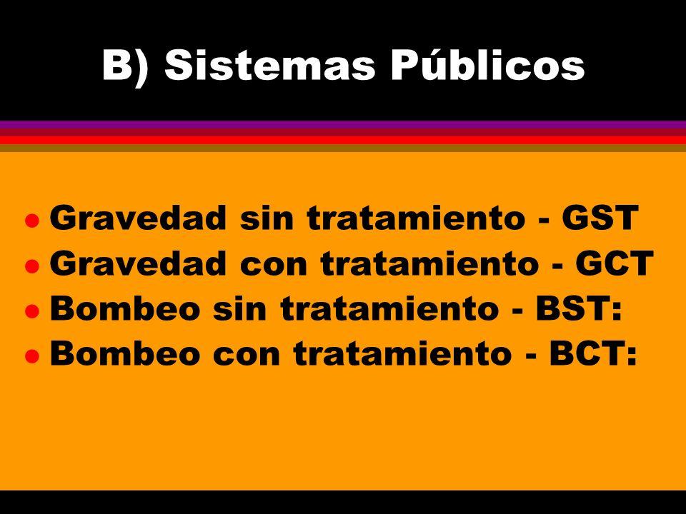 B) Sistemas Públicos l Gravedad sin tratamiento - GST l Gravedad con tratamiento - GCT l Bombeo sin tratamiento - BST: l Bombeo con tratamiento - BCT: