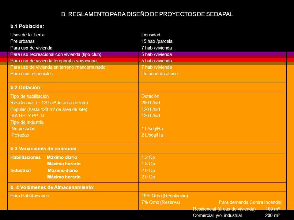 B. REGLAMENTO PARA DISEÑO DE PROYECTOS DE SEDAPAL b.1 Población: Usos de la Tierra Pre urbanas Para uso de vivienda Para uso recreacional con vivienda