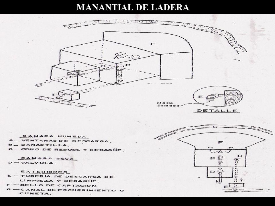 MANANTIAL DE LADERA