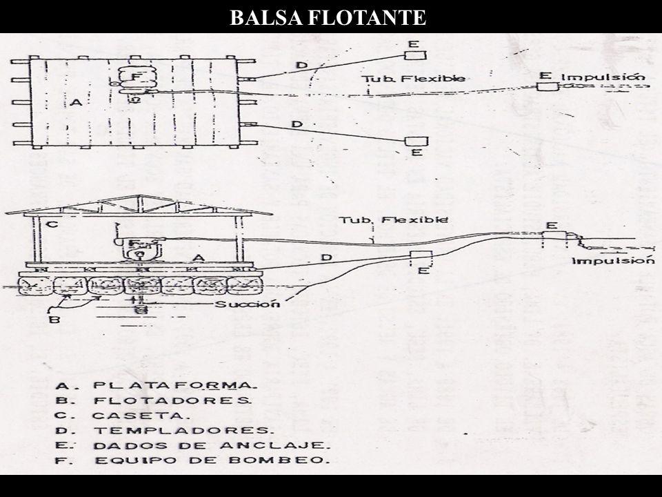 BALSA FLOTANTE