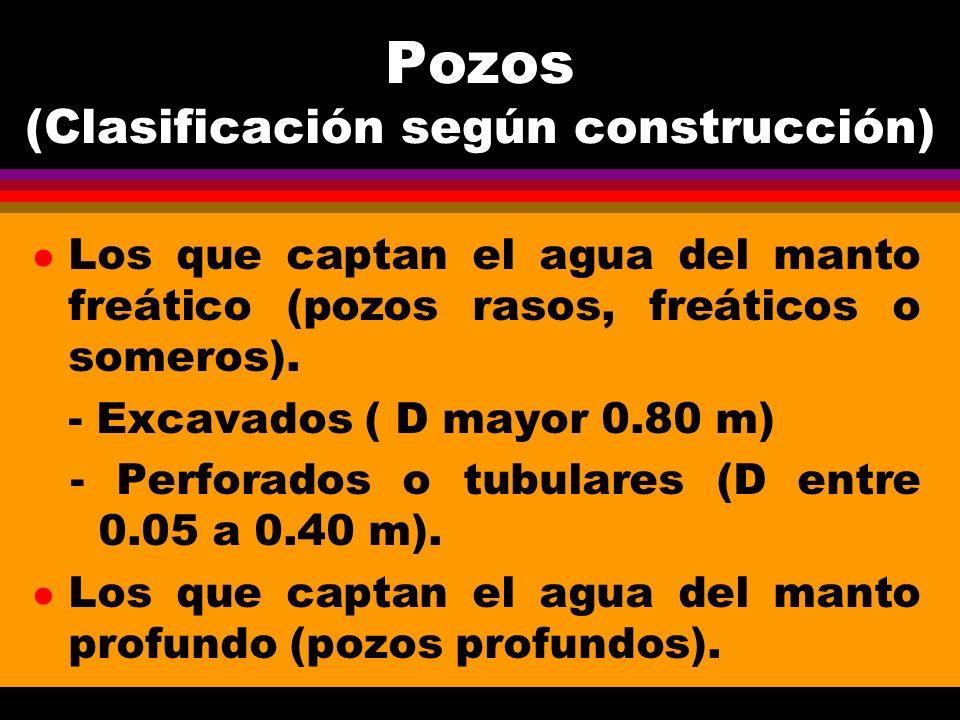 Pozos (Clasificación según construcción) l Los que captan el agua del manto freático (pozos rasos, freáticos o someros). - Excavados ( D mayor 0.80 m)