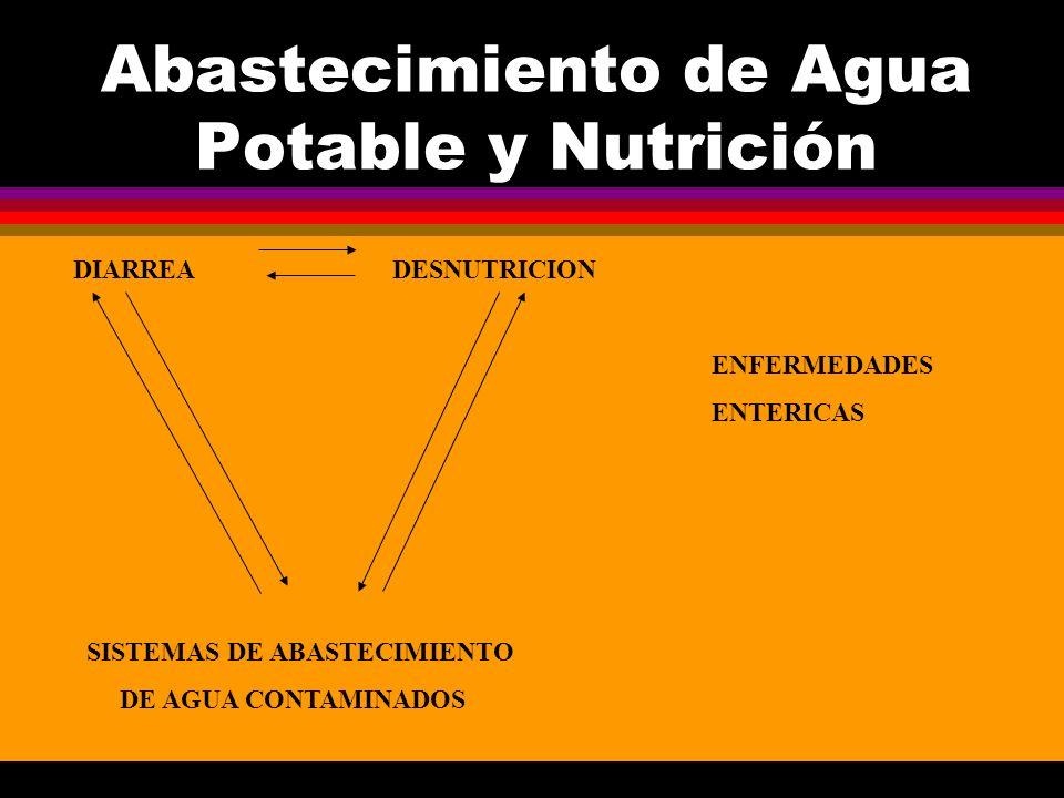Abastecimiento de Agua Potable y Nutrición DIARREADESNUTRICION ENFERMEDADES ENTERICAS SISTEMAS DE ABASTECIMIENTO DE AGUA CONTAMINADOS