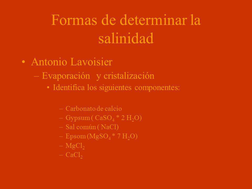 Formas de determinar la salinidad Antonio Lavoisier –Evaporación y cristalización Identifica los siguientes componentes: –Carbonato de calcio –Gypsum