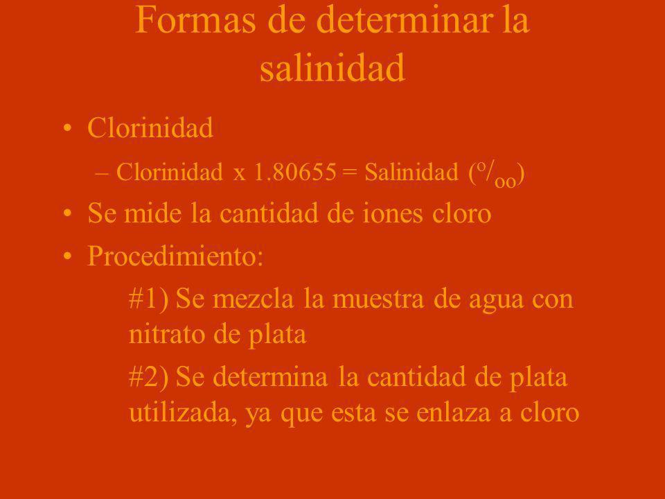 Formas de determinar la salinidad Clorinidad –Clorinidad x 1.80655 = Salinidad ( o / oo ) Se mide la cantidad de iones cloro Procedimiento: #1) Se mez