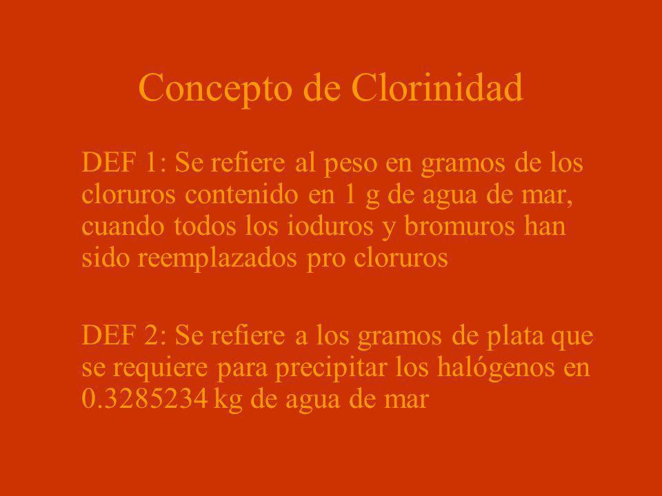 Concepto de Clorinidad DEF 1: Se refiere al peso en gramos de los cloruros contenido en 1 g de agua de mar, cuando todos los ioduros y bromuros han si