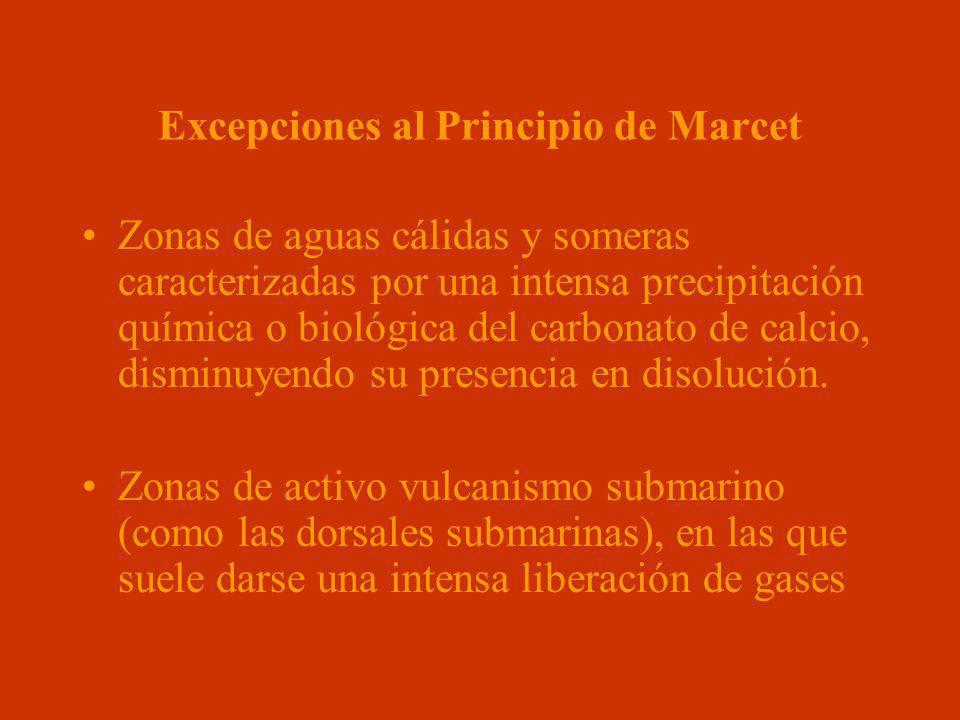 Excepciones al Principio de Marcet Zonas de aguas cálidas y someras caracterizadas por una intensa precipitación química o biológica del carbonato de