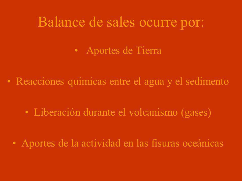 Balance de sales ocurre por: Aportes de Tierra Reacciones químicas entre el agua y el sedimento Liberación durante el volcanismo (gases) Aportes de la