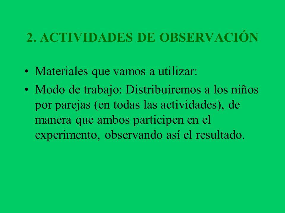 2. ACTIVIDADES DE OBSERVACIÓN Materiales que vamos a utilizar: Modo de trabajo: Distribuiremos a los niños por parejas (en todas las actividades), de