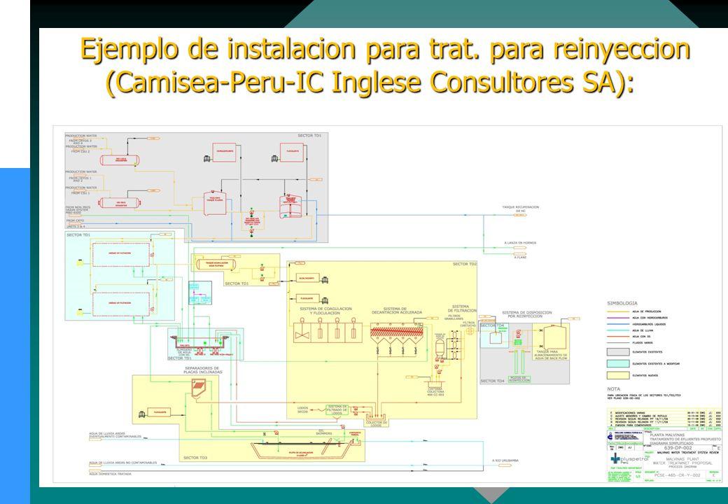 Ejemplo de instalacion para trat. para reinyeccion (Camisea-Peru-IC Inglese Consultores SA):