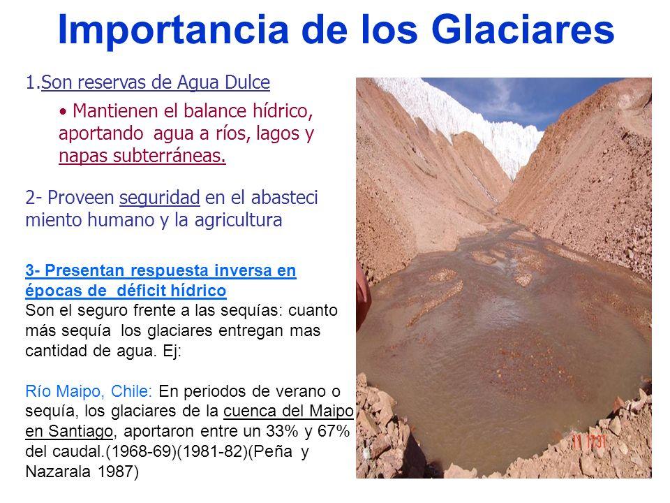 Importancia de los Glaciares 1.Son reservas de Agua Dulce Mantienen el balance hídrico, aportando agua a ríos, lagos y napas subterráneas. 2- Proveen