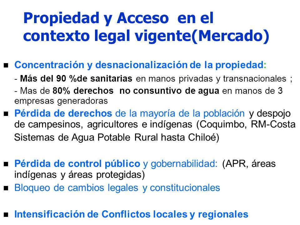 Propiedad y Acceso en el contexto legal vigente(Mercado) Concentración y desnacionalización de la propiedad: - Más del 90 %de sanitarias en manos priv
