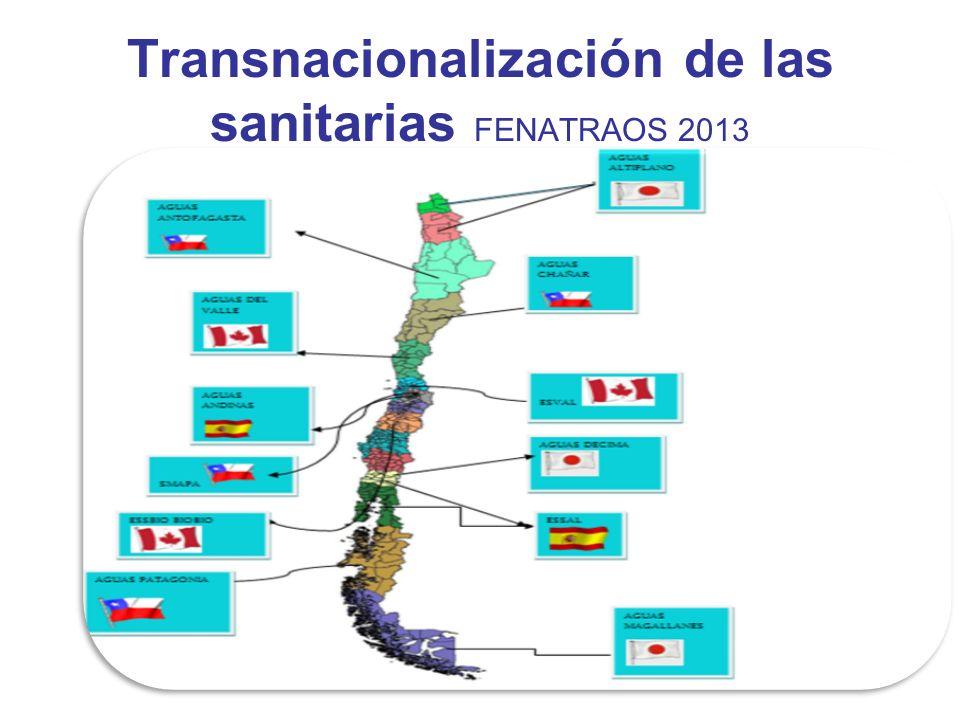 Transnacionalización de las sanitarias FENATRAOS 2013