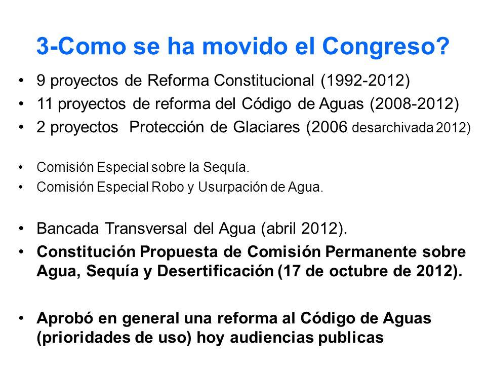 3-Como se ha movido el Congreso? 9 proyectos de Reforma Constitucional (1992-2012) 11 proyectos de reforma del Código de Aguas (2008-2012) 2 proyectos