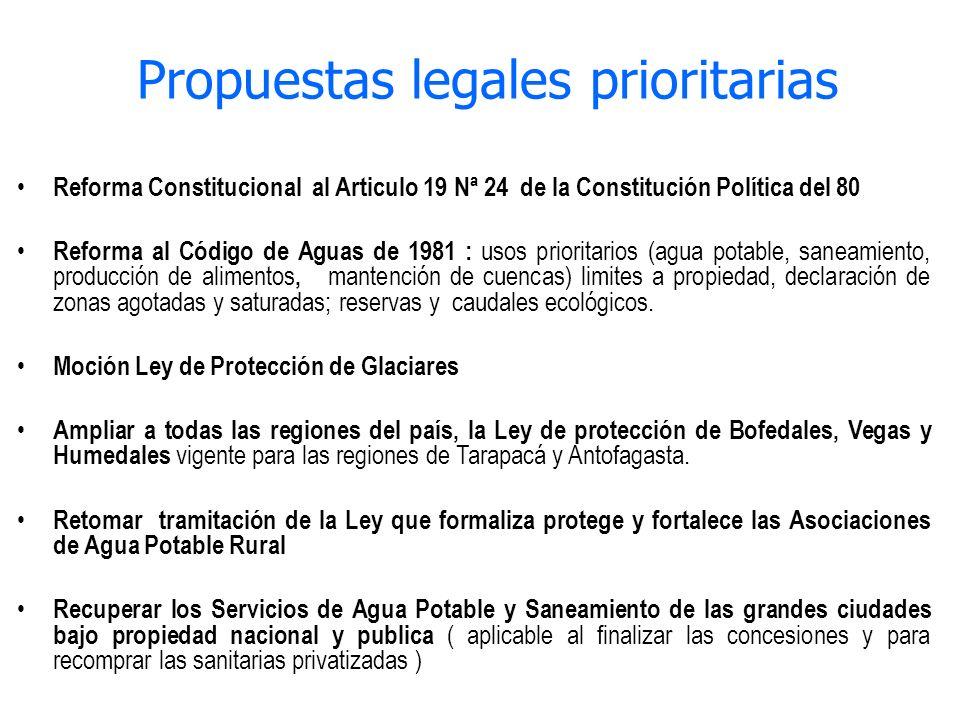 Propuestas legales prioritarias Reforma Constitucional al Articulo 19 Nª 24 de la Constitución Política del 80 Reforma al Código de Aguas de 1981 : us