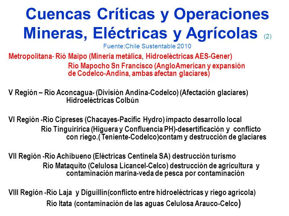 Cuencas Críticas y Operaciones Mineras, Eléctricas y Agrícolas (2) Fuente:Chile Sustentable 2010 Metropolitana - Rió Maipo (Minería metálica, Hidroelé