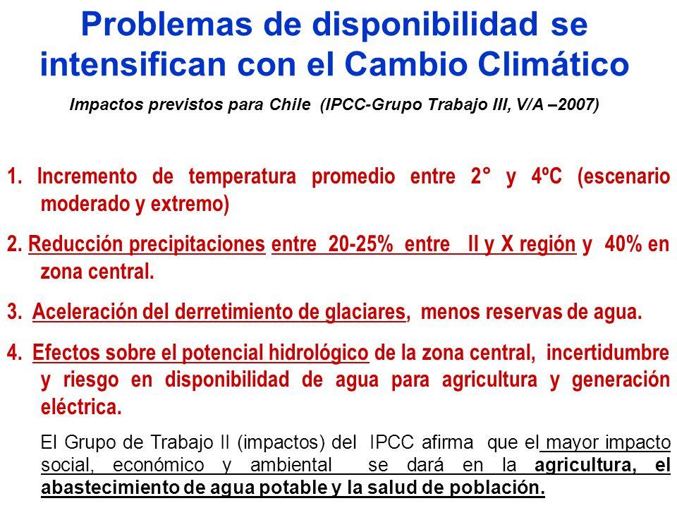 Problemas de disponibilidad se intensifican con el Cambio Climático Impactos previstos para Chile (IPCC-Grupo Trabajo III, V/A –2007) 1. Incremento de