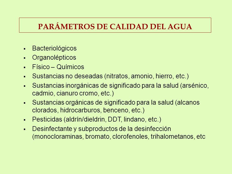 MONITOREO DE LA CALIDAD DEL AGUA l Mediante inspecciones de campo para verificar la calidad del servicio de suministro de agua a la población. Se efec