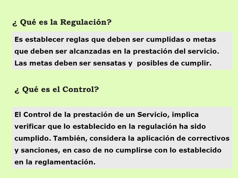 ¿ Qué es la Regulación.
