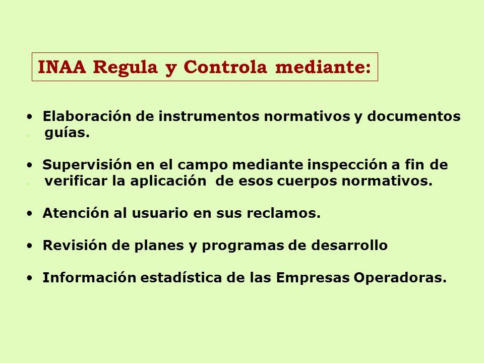 INAA Regula y Controla mediante: Elaboración de instrumentos normativos y documentos.
