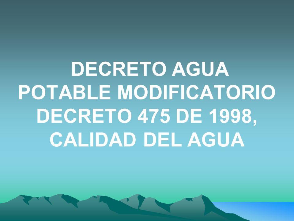 ÍNDICE DE RIESGO DE LA CALIDAD DEL AGUA Clasificación IRCA (%) Nivel de RiesgoConsideraciones 70.1 -100 INVIABLE SANITARIAM ENTE Agua no apta para el consumo humano y requiere una vigilancia máxima, especial y detallada 35.1 - 70ALTO Agua es no apta para el consumo humano y requiere una vigilancia especial.
