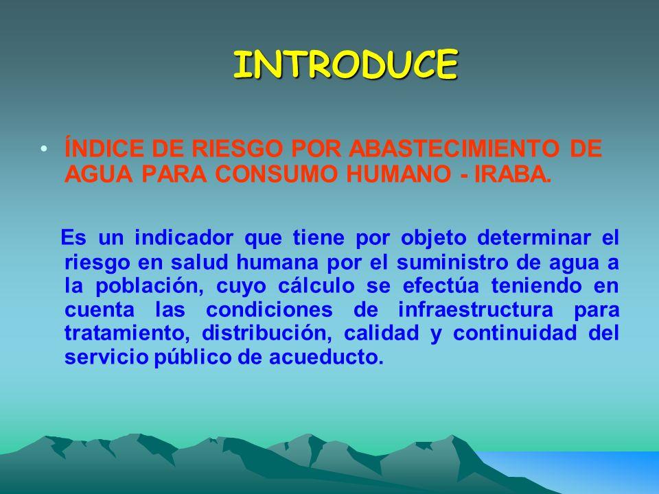 INTRODUCE ÍNDICE DE RIESGO POR ABASTECIMIENTO DE AGUA PARA CONSUMO HUMANO - IRABA. Es un indicador que tiene por objeto determinar el riesgo en salud