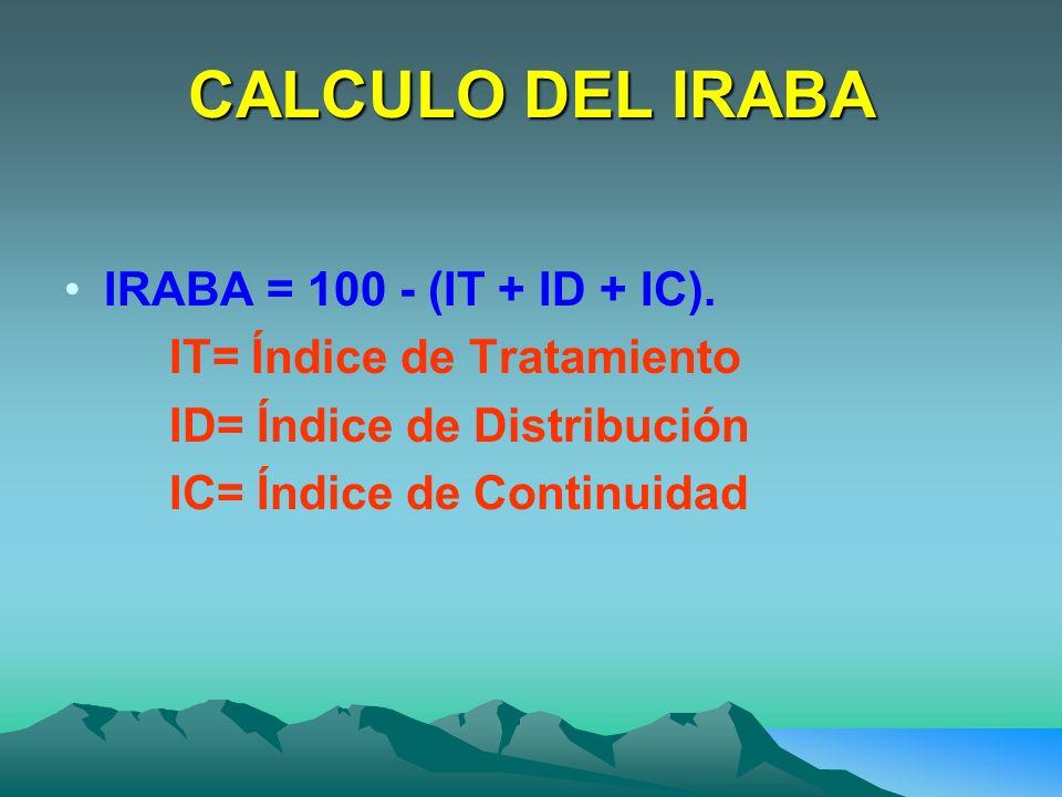 CALCULO DEL IRABA IRABA = 100 - (IT + ID + IC). IT= Índice de Tratamiento ID= Índice de Distribución IC= Índice de Continuidad