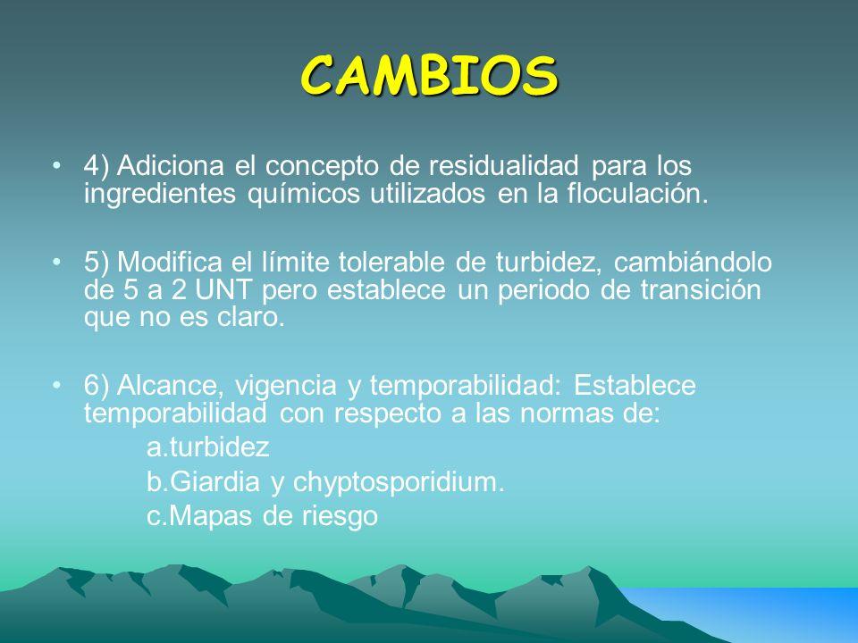CAMBIOS 4) Adiciona el concepto de residualidad para los ingredientes químicos utilizados en la floculación. 5) Modifica el límite tolerable de turbid