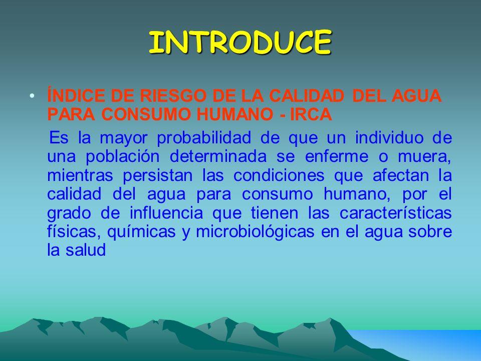 PUNTAJE DE RIESGO Característica Puntaje de riesgo COLOR APARENTE6 TURBIEDAD15 pH1.5 CLORO RESIDUAL LIBRE15 ALCALINIDAD TOTAL1 CALCIO1 FOSFÁTOS1 MANGANESO1 MOLIBDENO1 MAGNESIO1 ZINC1 DUREZA TOTAL1 SULFATOS1