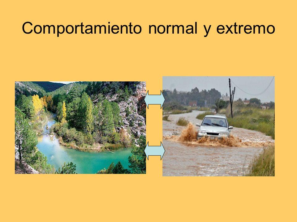 Elementos del medio natural Roquedo y suelo Agua Clima Vegetación