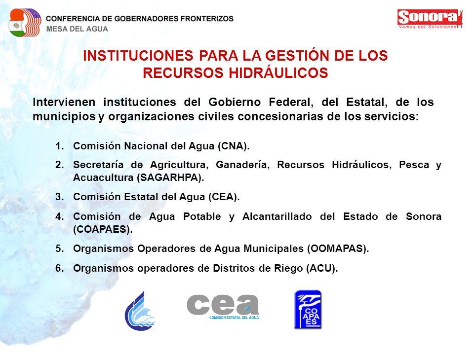 INSTITUCIONES PARA LA GESTIÓN DE LOS RECURSOS HIDRÁULICOS Intervienen instituciones del Gobierno Federal, del Estatal, de los municipios y organizacio