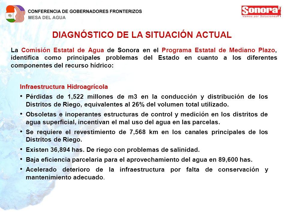 DIAGNÓSTICO DE LA SITUACIÓN ACTUAL La Comisión Estatal de Agua de Sonora en el Programa Estatal de Mediano Plazo, identifica como principales problema