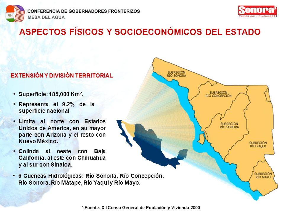 ASPECTOS FÍSICOS Y SOCIOECONÓMICOS DEL ESTADO Limita al norte con Estados Unidos de América, en su mayor parte con Arizona y el resto con Nuevo México