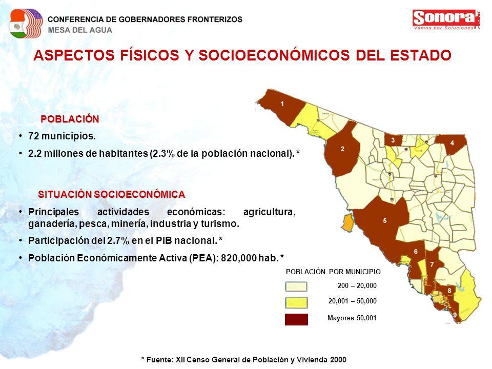 ASPECTOS FÍSICOS Y SOCIOECONÓMICOS DEL ESTADO POBLACIÓN 72 municipios. 2.2 millones de habitantes (2.3% de la población nacional). * SITUACIÓN SOCIOEC