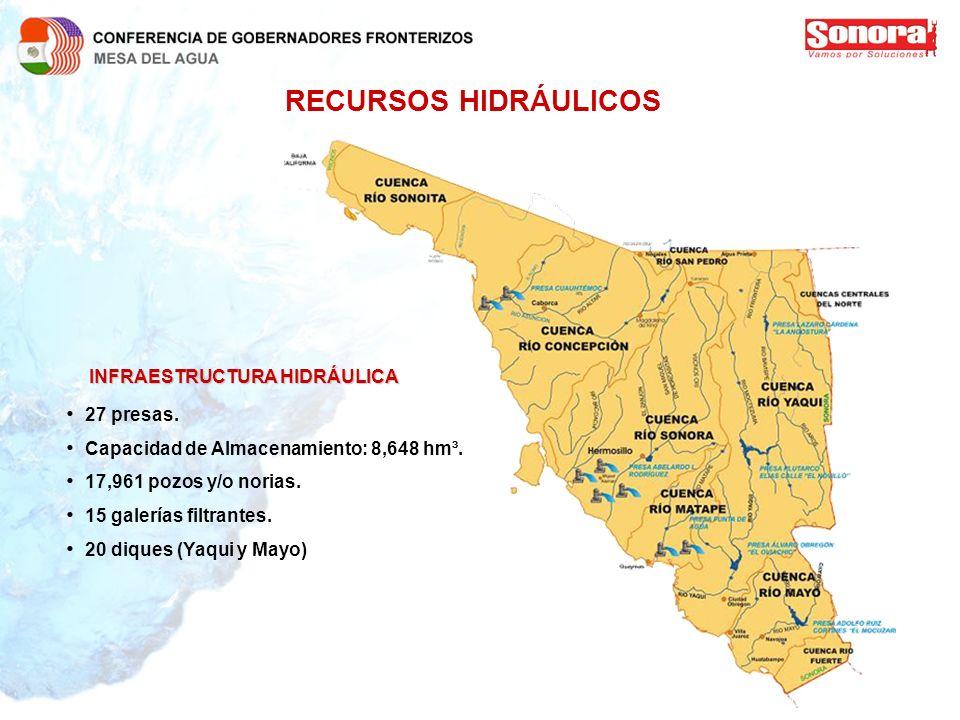 DIAGNÓSTICO DE LA SITUACIÓN ACTUAL El Programa Regional Hidráulico 2002-2006 de la CNA señala los principales problemas que afronta la región en los que se refiere al agua: Concentración de la demanda y déficit de agua potable.