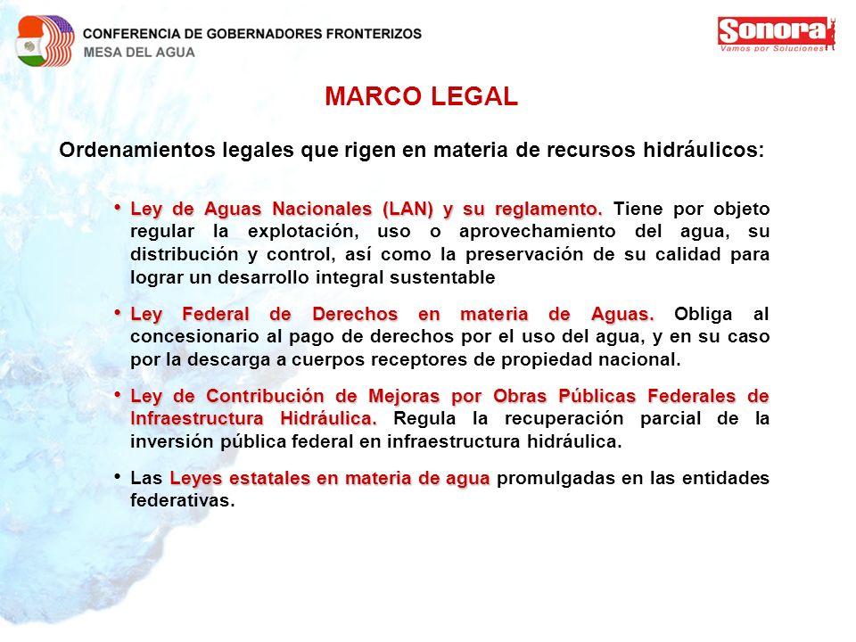 MARCO LEGAL Ordenamientos legales que rigen en materia de recursos hidráulicos: Ley de Aguas Nacionales (LAN) y su reglamento. Ley de Aguas Nacionales