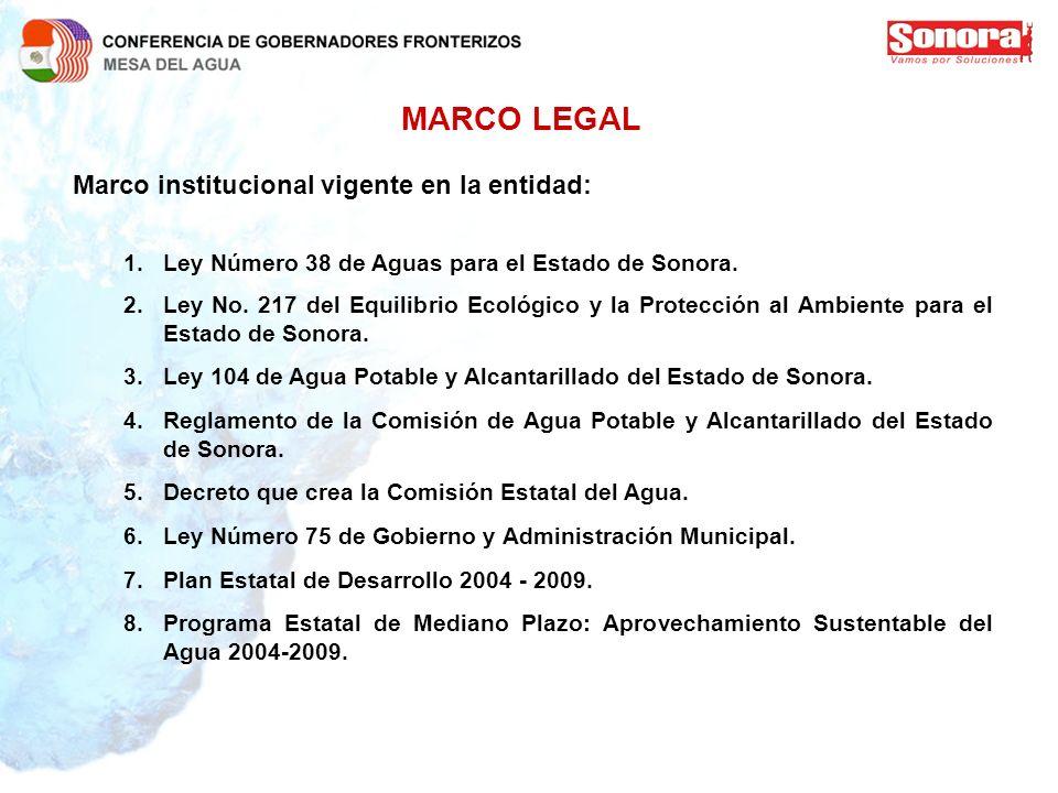 MARCO LEGAL Marco institucional vigente en la entidad: 1.Ley Número 38 de Aguas para el Estado de Sonora. 2.Ley No. 217 del Equilibrio Ecológico y la