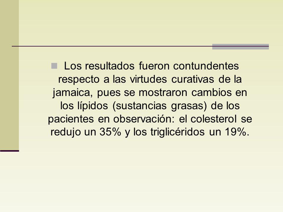En el transcurso de un año trataron a pacientes de entre 30 y 60 años de edad con niveles muy altos de colesterol y triglicéridos (Lípidos). A unos se