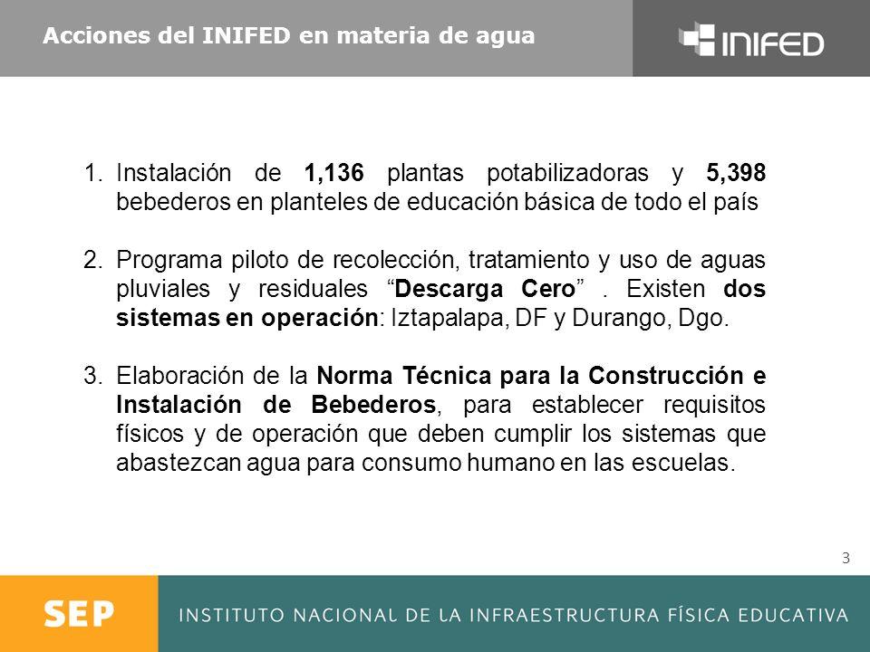 Acciones del INIFED en materia de agua 3 1.Instalación de 1,136 plantas potabilizadoras y 5,398 bebederos en planteles de educación básica de todo el