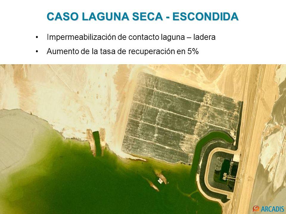 CASO LAGUNA SECA - ESCONDIDA Impermeabilización de contacto laguna – ladera Aumento de la tasa de recuperación en 5%