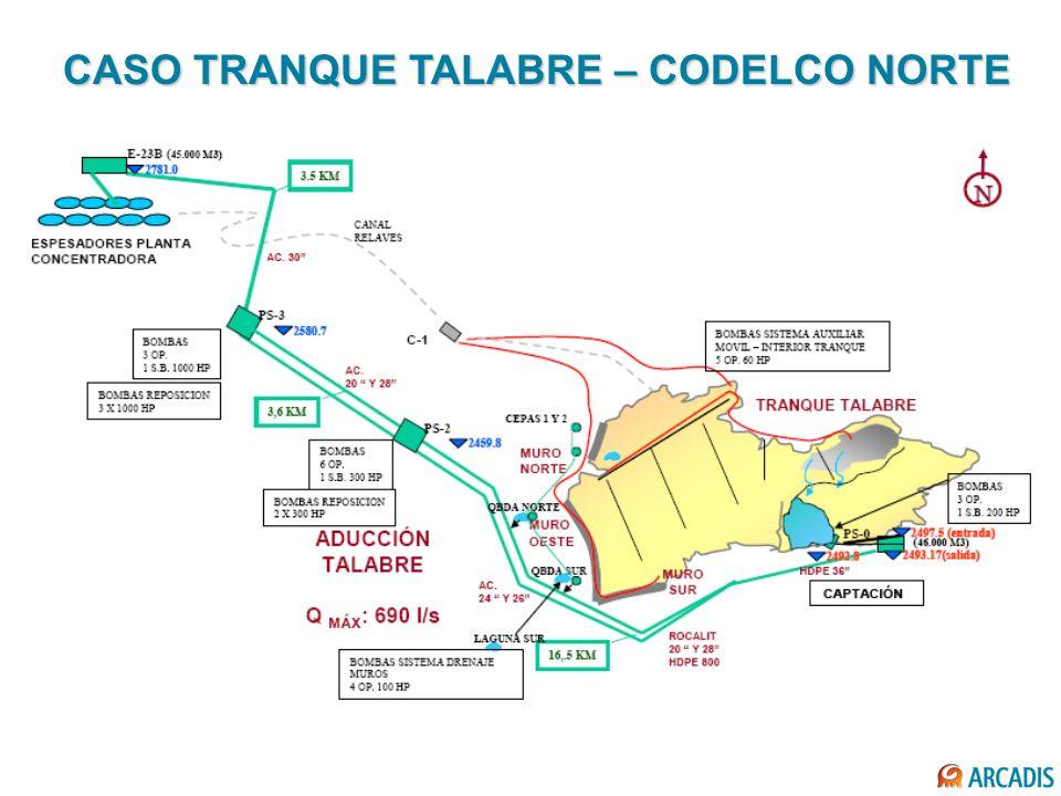 CASO TRANQUE TALABRE – CODELCO NORTE