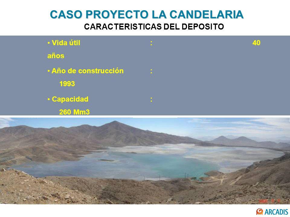 CARACTERISTICAS DEL DEPOSITO Vida útil:40 años Año de construcción: 1993 Capacidad: 260 Mm3 Área: 500 Ha Muros:3 (Principal, Norte y Sur) CASO PROYECT