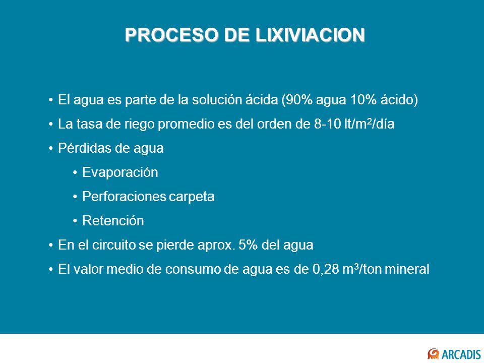 PROCESO DE LIXIVIACION El agua es parte de la solución ácida (90% agua 10% ácido) La tasa de riego promedio es del orden de 8-10 lt/m 2 /día Pérdidas