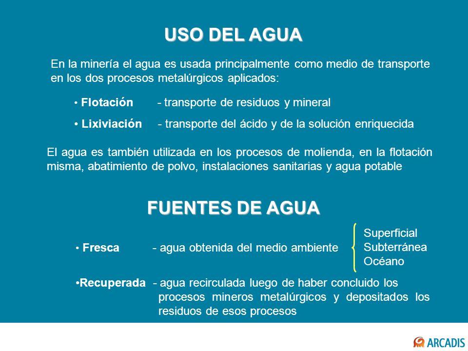 En la minería el agua es usada principalmente como medio de transporte en los dos procesos metalúrgicos aplicados: USO DEL AGUA Flotación - transporte