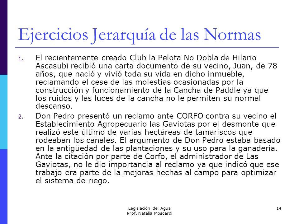 Legislación del Agua Prof. Natalia Moscardi 14 Ejercicios Jerarquía de las Normas 1. El recientemente creado Club la Pelota No Dobla de Hilario Ascasu