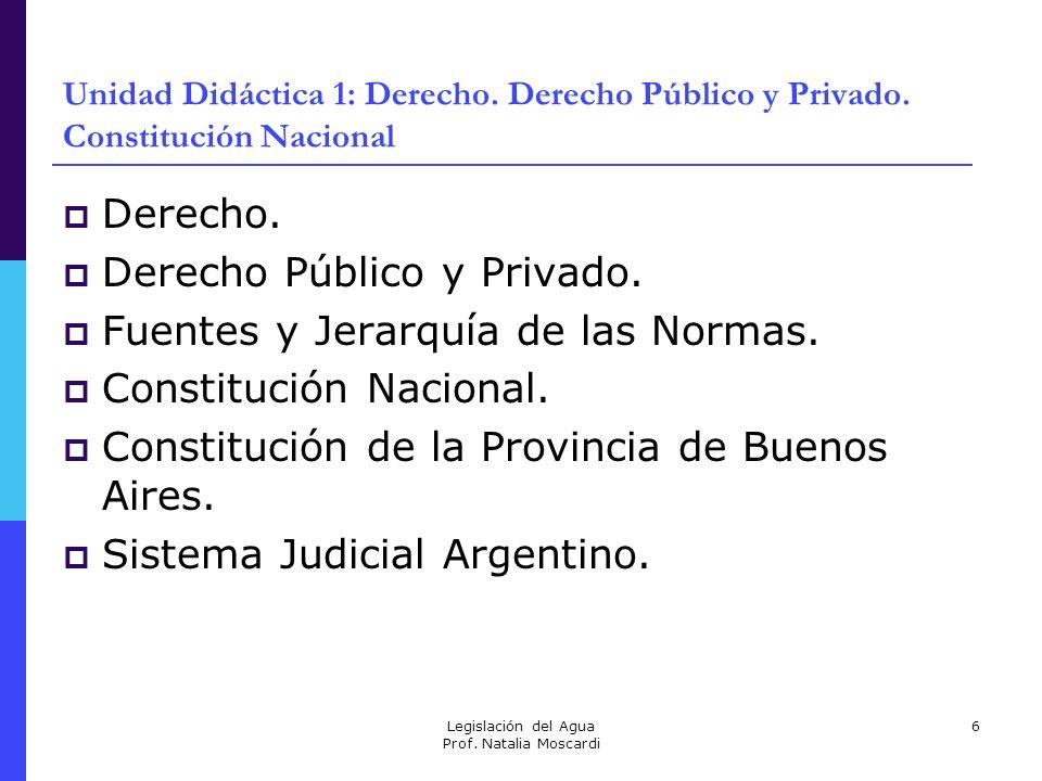 Legislación del Agua Prof. Natalia Moscardi 6 Unidad Didáctica 1: Derecho. Derecho Público y Privado. Constitución Nacional Derecho. Derecho Público y