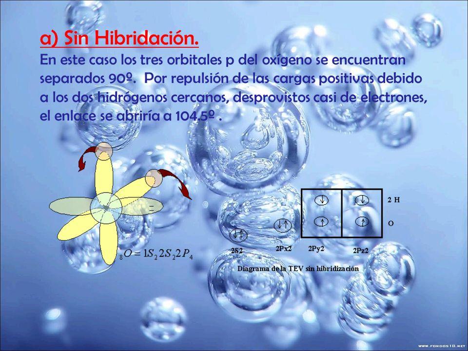 a) Sin Hibridación. En este caso los tres orbitales p del oxígeno se encuentran separados 90º. Por repulsión de las cargas positivas debido a los dos