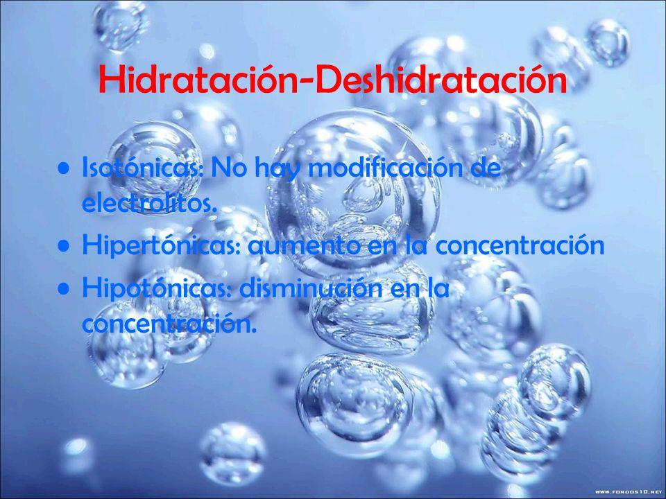 Hidratación-Deshidratación Isotónicas: No hay modificación de electrolitos. Hipertónicas: aumento en la concentración Hipotónicas: disminución en la c