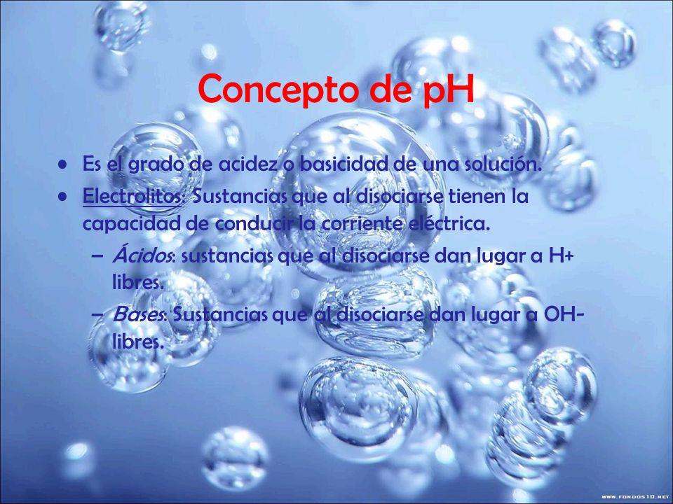 Concepto de pH Es el grado de acidez o basicidad de una solución. Electrolitos: Sustancias que al disociarse tienen la capacidad de conducir la corrie
